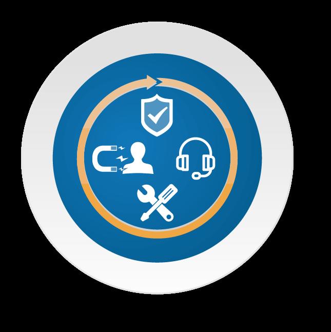B2X | Improving Customer Care
